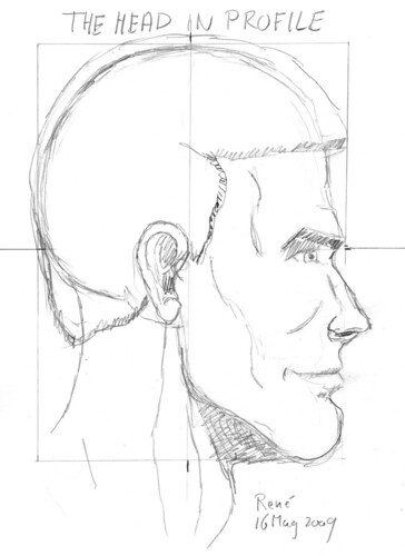 Drawing the human head, part 4