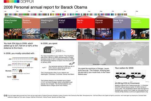 Dopplr Visualisation of Obamas travles