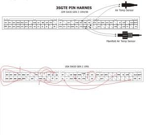 3SGTE Pinout Diagrams: USDM, JDM, AEM Repin, etc  MR2 Owners Club Message Board