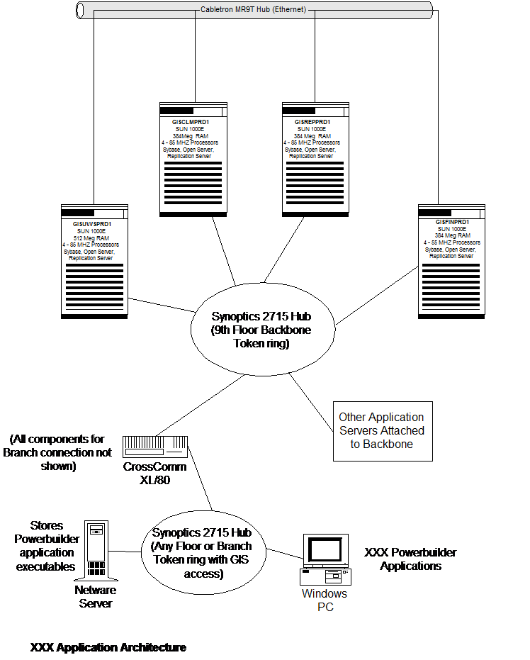 Sample Application Architecture Document (Insurance Business)