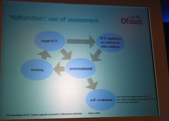 ofsted-assess-ideal