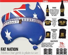 graphic of fat Australia