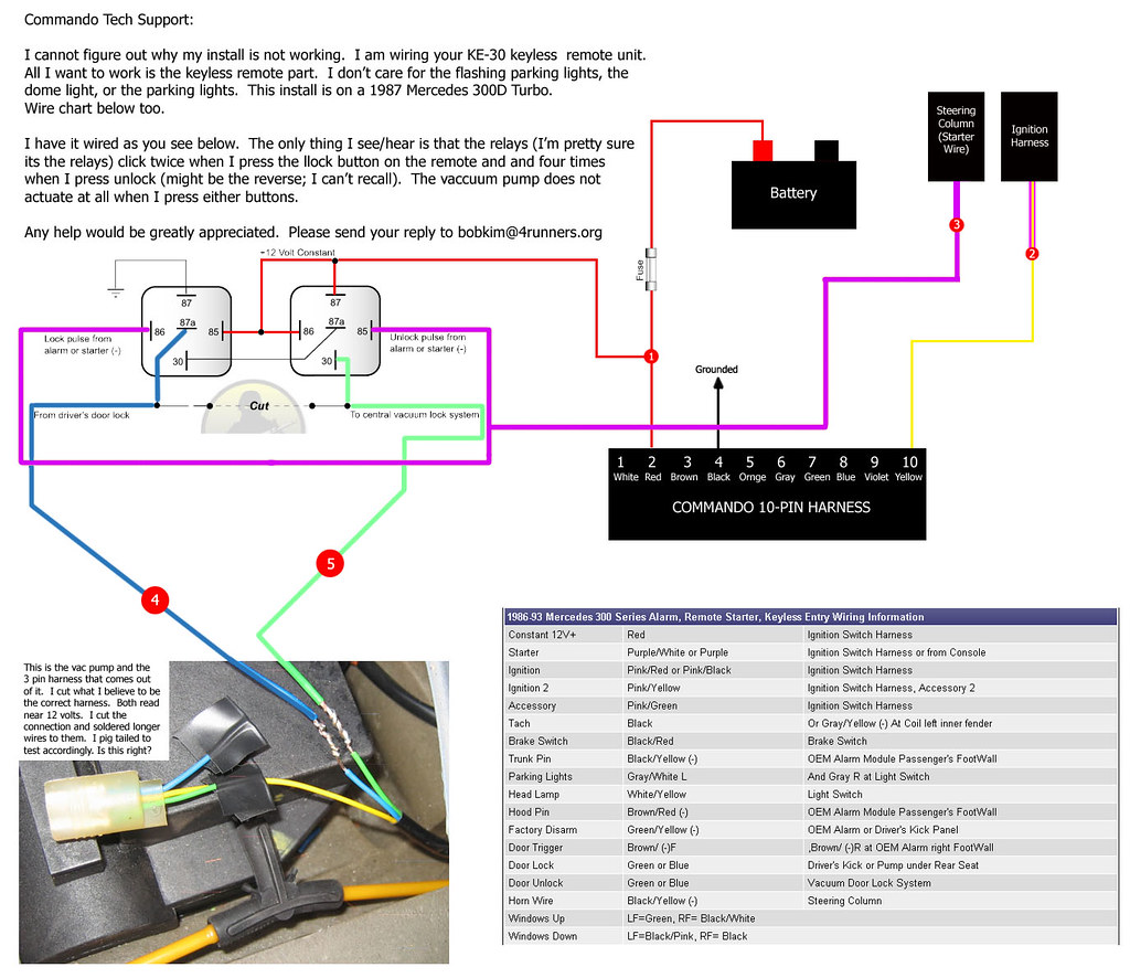 ford mondeo mk2 central locking wiring diagram les paul vintage w124 library