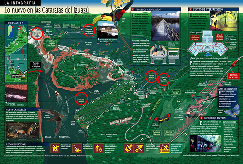 Argentina - Iguazu Falls - Map (www.vidasilvestre.org.ar)