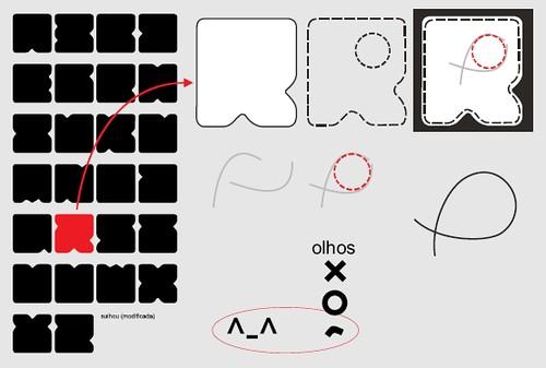 Parte da explicação da explicação do R Design sobre a criação da marca do evento