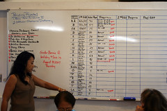 Chamorro Word Board