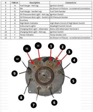 Jeep Cj7 Fuel Gauge Wiring Jeep Fuel Gauge And Sender Wiring Diagram ~ ODICIS