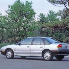 1998 Saturn Sc2 Wiring Diagram Gm Trailer Harness Bradley Emmanuel: Sl1 Coupe