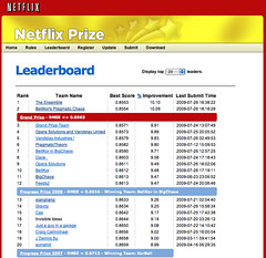 July-26-Netflix Prize Final Winning Leader Board