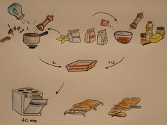 Végétarien, Bento, Cuisine, Recettes, Zoé
