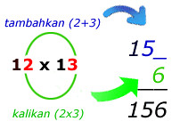 tips trik perkalian matematika