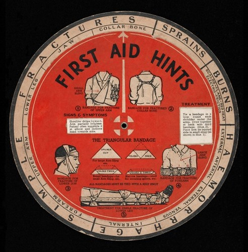 First Aid Hints