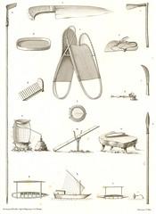 Chamorro Tools, 1824