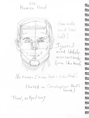 Drawing the human head, part 1