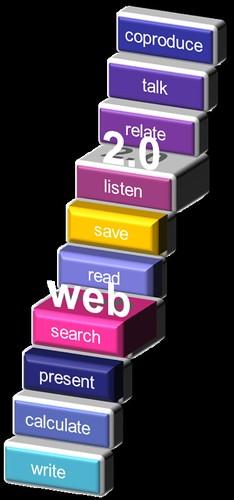 Alorza's stairway to web2.0