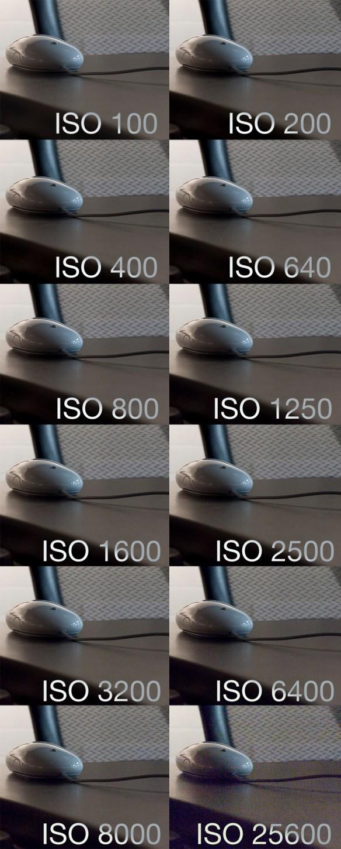 Nikon D700 ISO Experiment