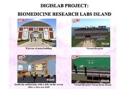 Digi S Lab Project - Second Life