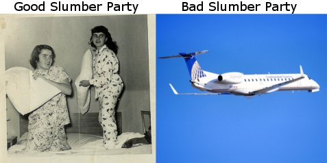 Slumber Party Guide