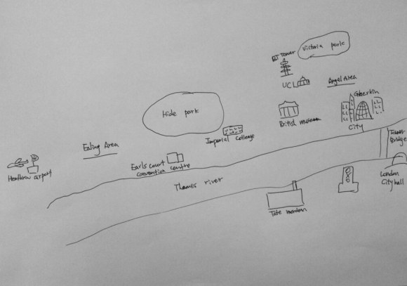 Mental Map London