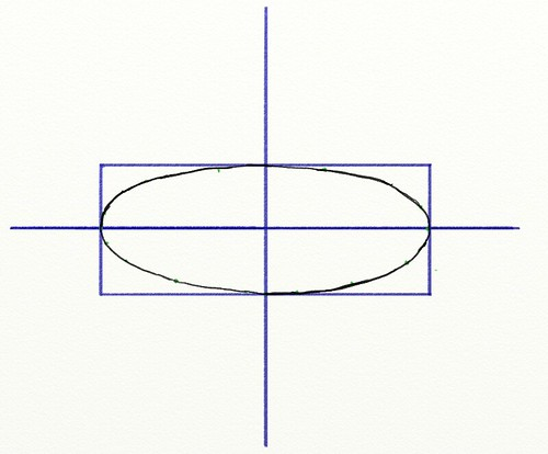 How to construct an ellipse, part 4