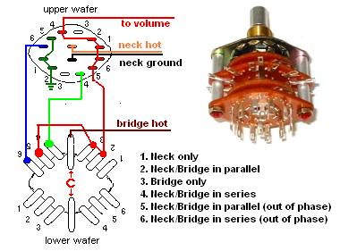 rotary switch wiring diagram guitar 2003 ford focus starter question...   harmony central