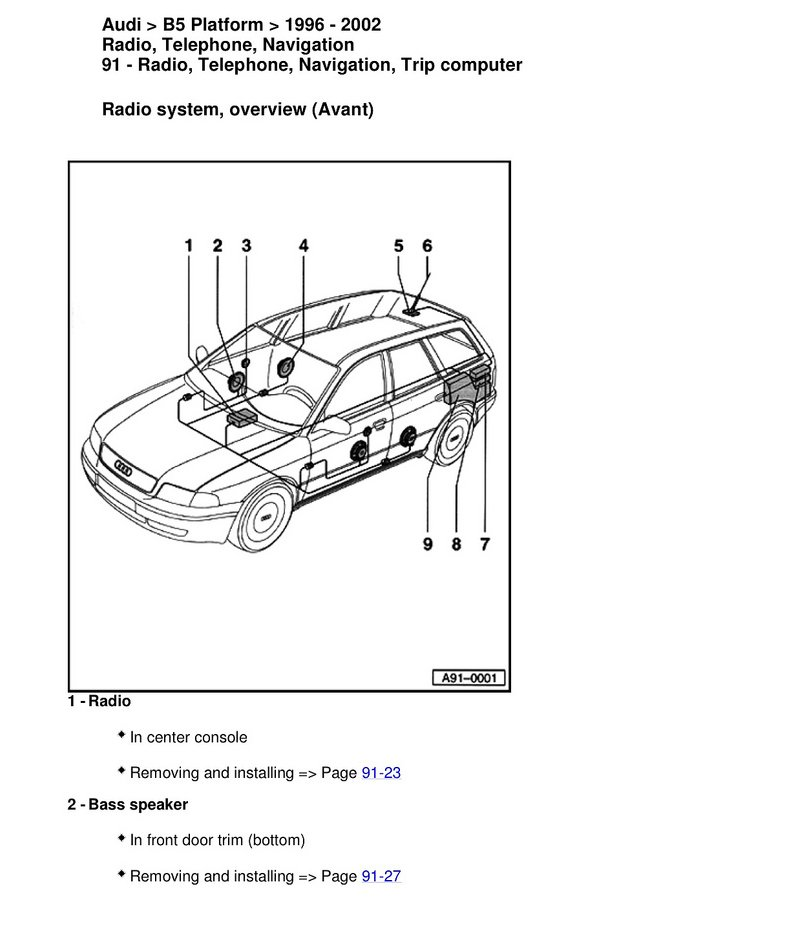 DIY information on Radio Reception Problems for the avant