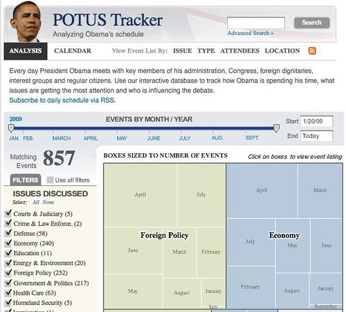 Analysis | POTUS Tracker | The Washington Post by you.