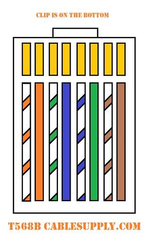 rj45 ethernet wiring color guides