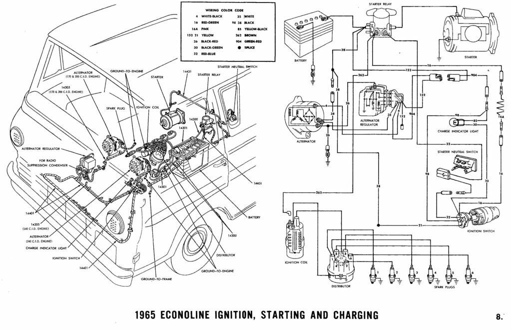 1965 ford wiring schematic