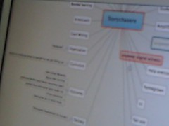 Using XMind for Mind Mapping