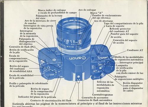 Manual A-1  005