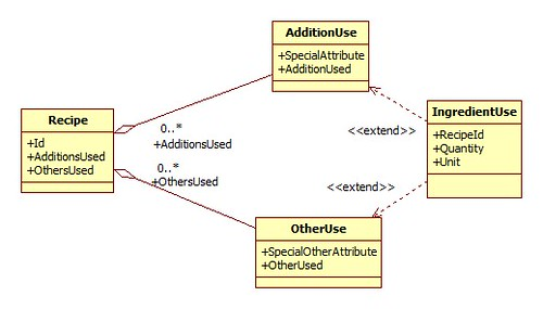 NHibernate OneToMany with Joined Subclass  Stack