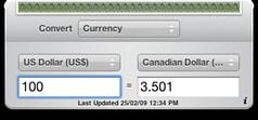 US Dollar plummets?