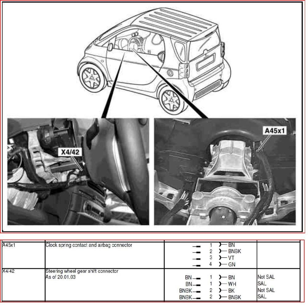 medium resolution of airbag steering wheel question operation and maintenance 450 posted image smart car 450 fuse box