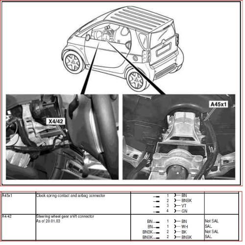 small resolution of airbag steering wheel question operation and maintenance 450 posted image smart car 450 fuse box
