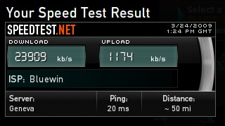 Speedtest.net - The Global Broadband Speed Test