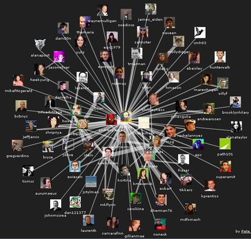 Net Work - Theories of Embodiment