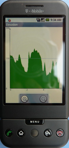 My Tracks Elevation Profile on G1