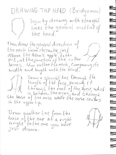 Drawing the head according to Bridgman, part 1 of 5