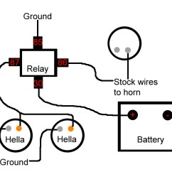 Horn Wiring Diagram Western Golf Cart 42 Volt Automotive Harness Diagrams Free For You Car Relay Rh 37 Samovila De Wire Manufacturers Usa