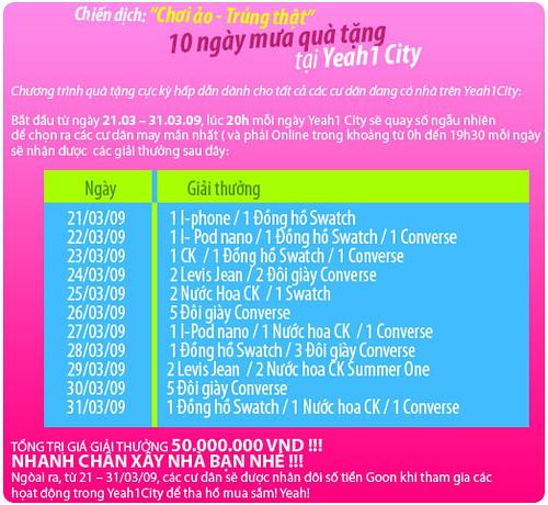 Yeah1-City-Giai-Thuong