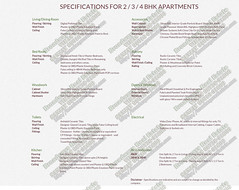 gillco-park-hills-mohali-specificatio-sheet