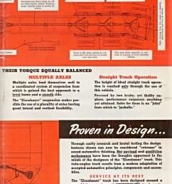 1946 eisenhauer twin engine freighter aldenjewell tags 1946 eisenhauer twin engine freighter truck [ 807 x 1024 Pixel ]