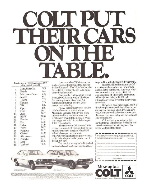 Mitsubishi Colt (1981)