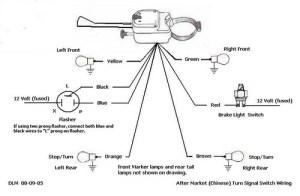 TheSamba :: HBB OffRoad  View topic  Turn Signals!