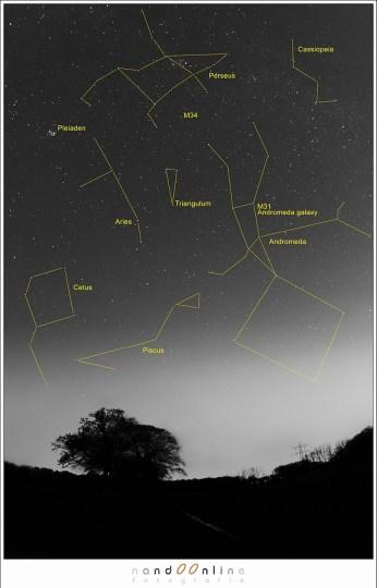 Gebruik een sterrenkaart om de plek van het sterrenbeeld Perseus te vinden.