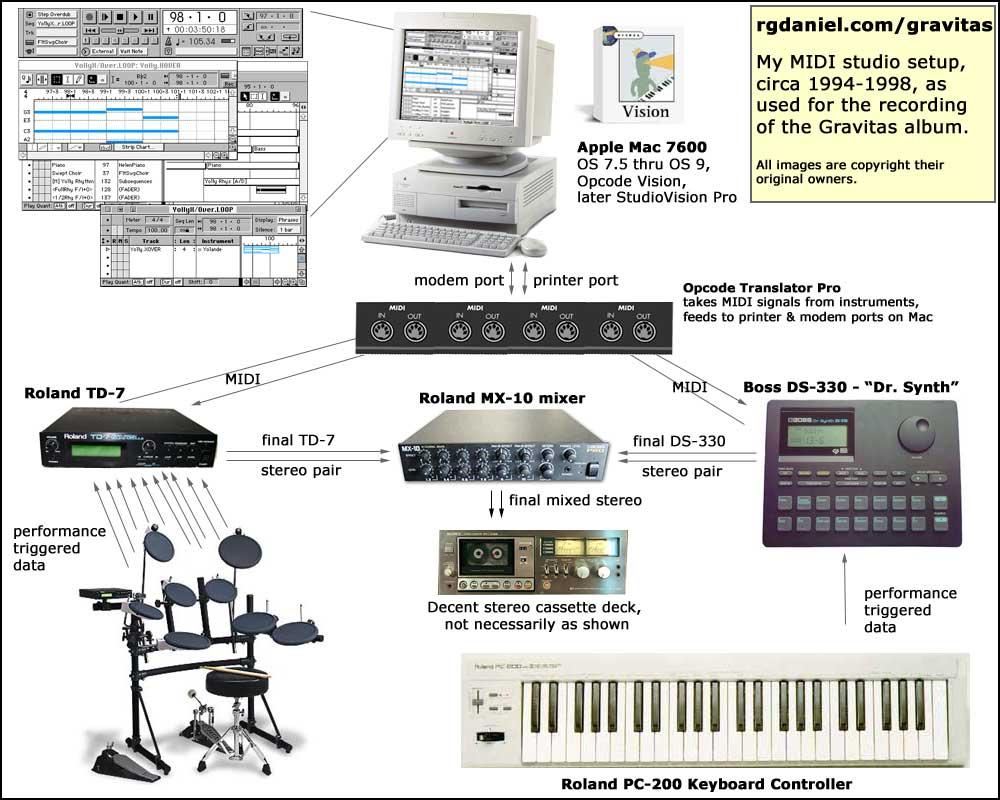 recording studio setup diagram