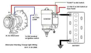 TheSamba :: Kit CarFiberglass Buggy356 Replica  View topic  Rebel wiring harness