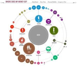 Financial Bubbles (v2) xcolour