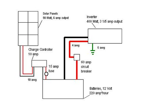 Solar Electric System Schematic - Off Grid